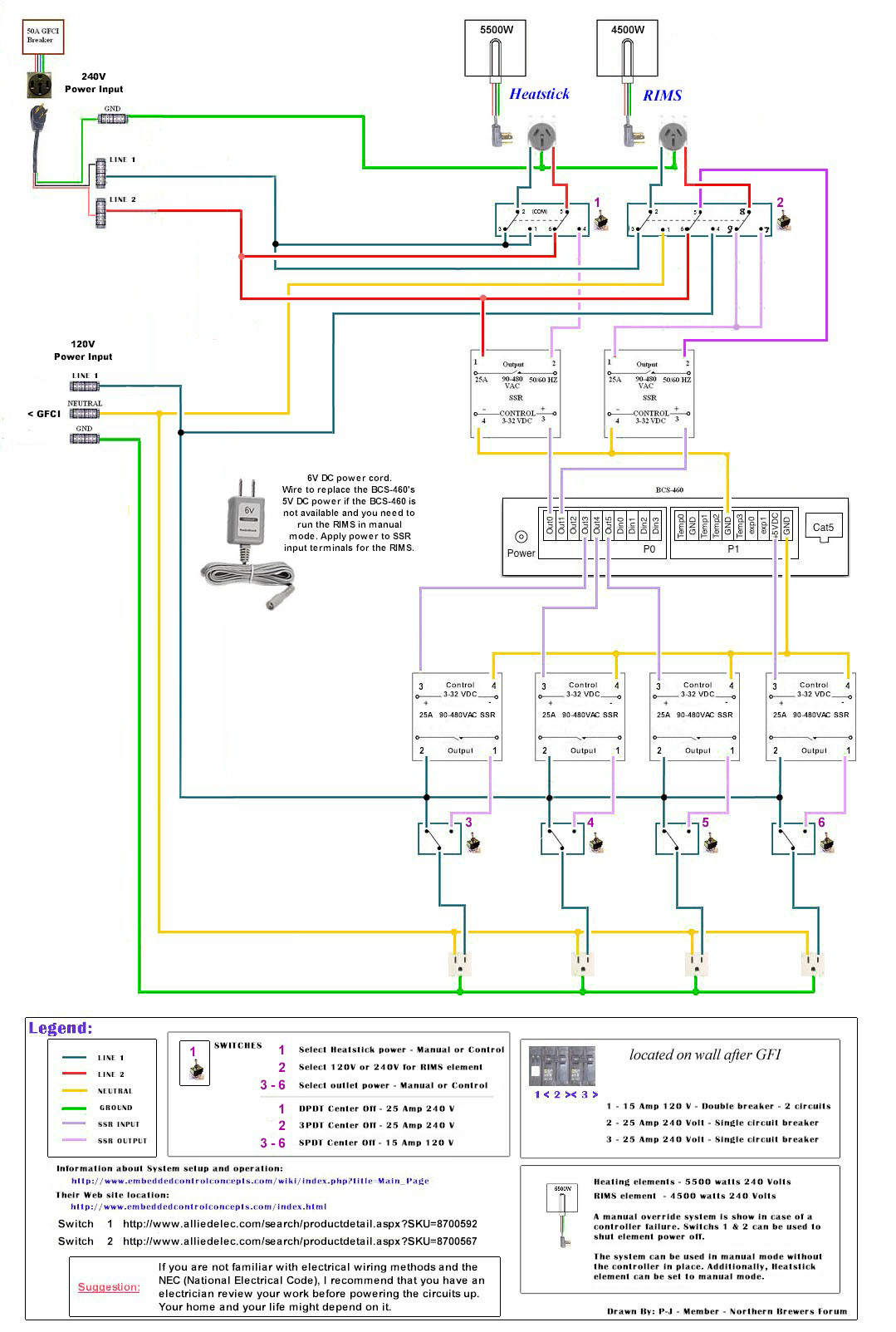 Bcs 460 Wiring Diagram Free For You 4 Wire Sensor Brewery Controller Home Logo Rankings 2013