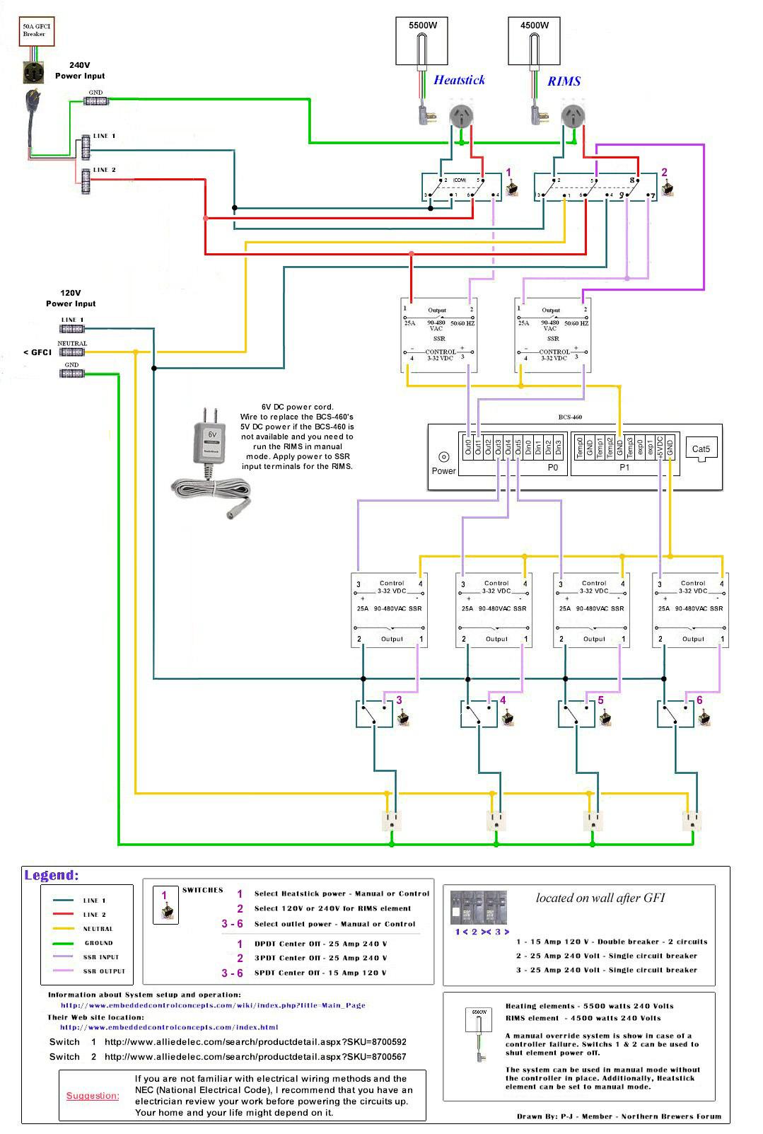 wiring diagram rims bcs bcs wiring diagram